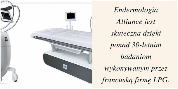 Endermologia Alliance w Kiecach